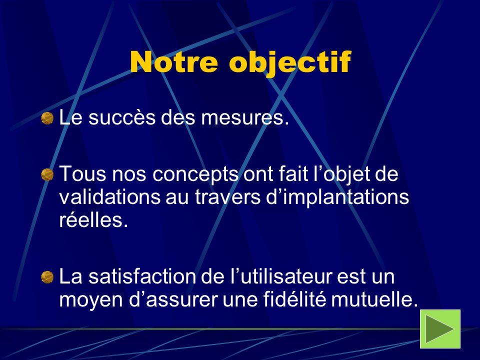Notre objectif Le succès des mesures.