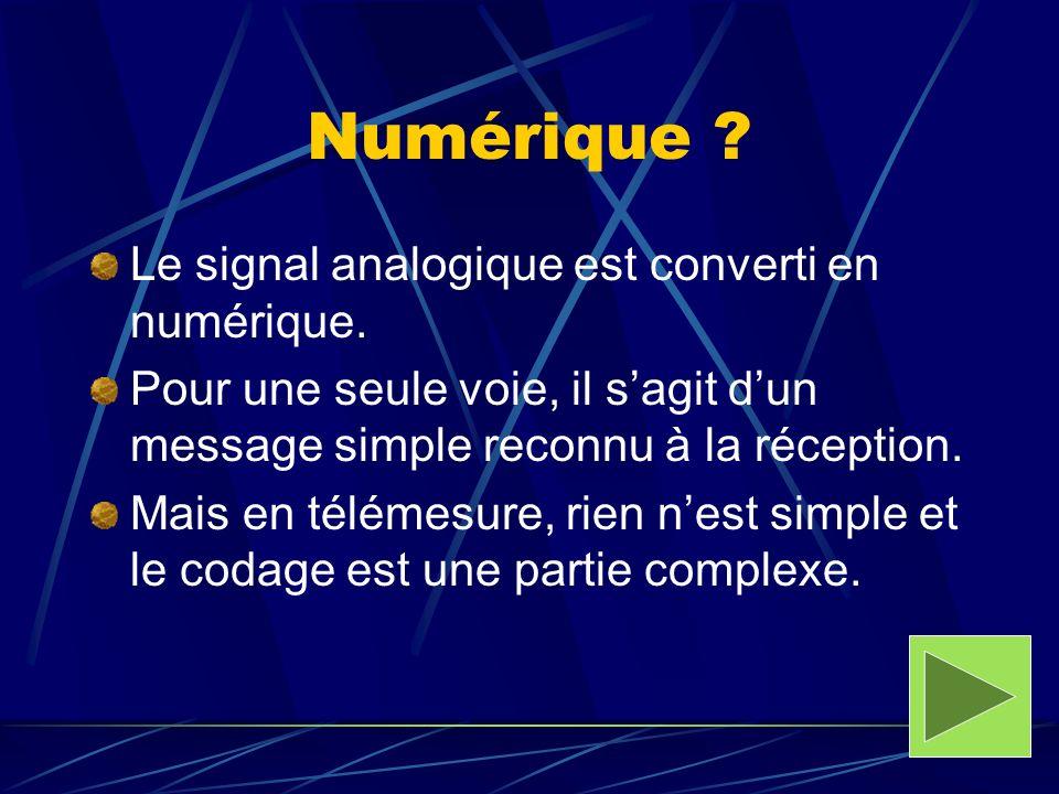 Numérique Le signal analogique est converti en numérique.