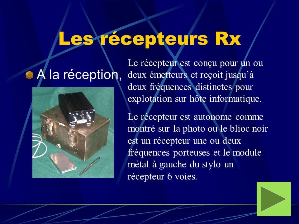 Les récepteurs Rx A la réception,