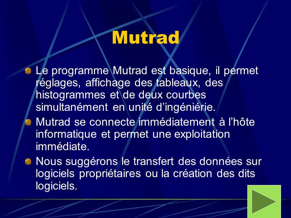 Mutrad