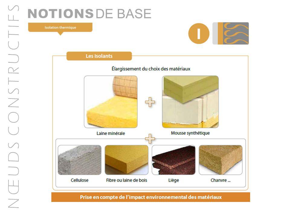 Prise en compte de l'impact environnemental des matériaux