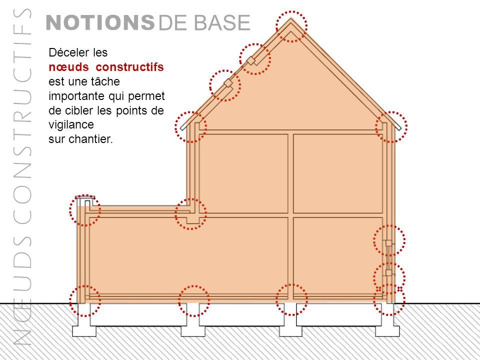 Déceler les nœuds constructifs est une tâche importante qui permet de cibler les points de vigilance