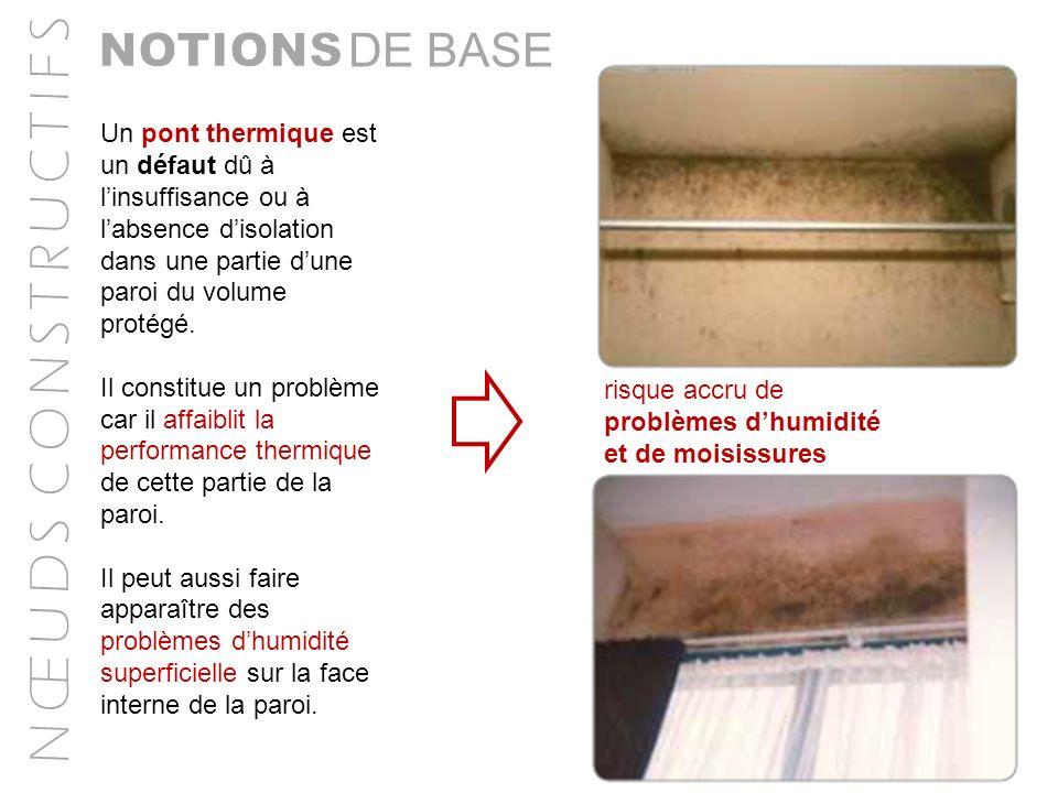 Un pont thermique est un défaut dû à l'insuffisance ou à l'absence d'isolation dans une partie d'une