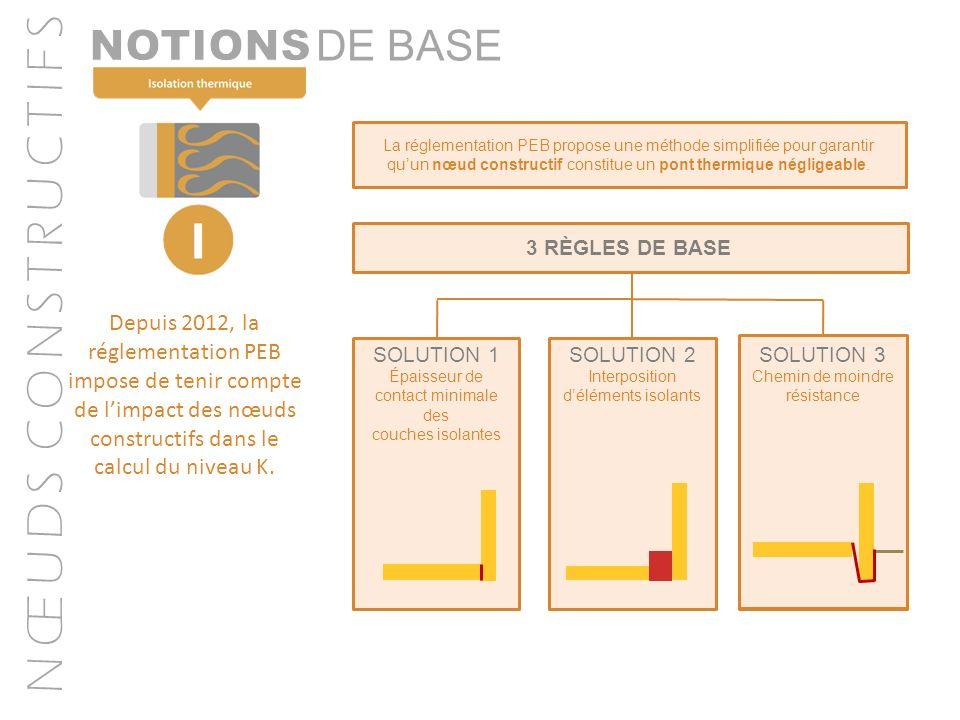 La réglementation PEB propose une méthode simplifiée pour garantir