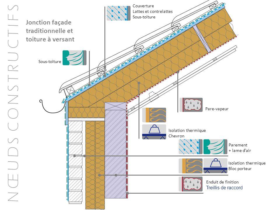 Jonction façade traditionnelle et toiture à versant