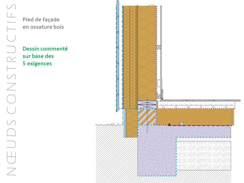 Pied de façade en ossature bois Dessin commenté sur base des 5 exigences