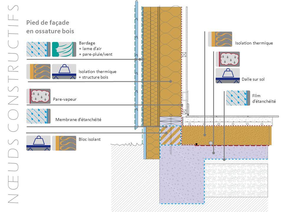 Pied de façade en ossature bois Bardage Isolation thermique