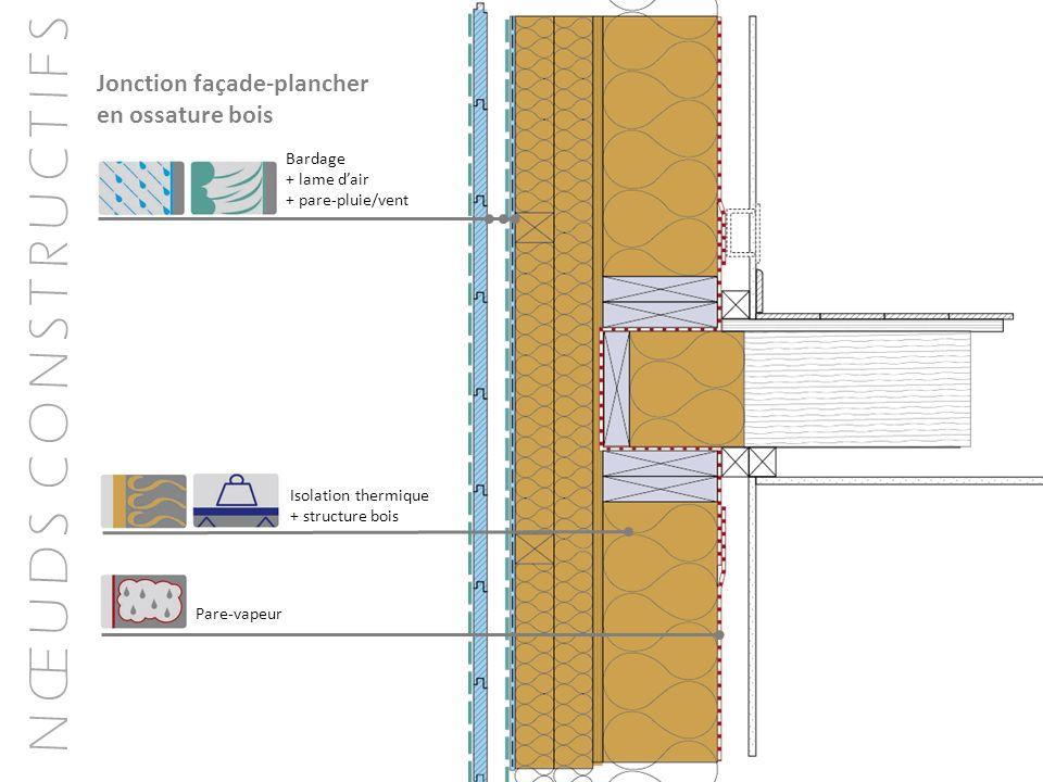 Jonction façade-plancher en ossature bois