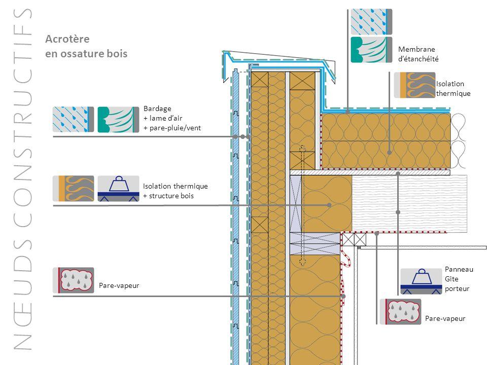 Acrotère en ossature bois Membrane d'étanchéité Isolation thermique