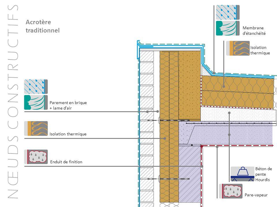 Acrotère traditionnel Membrane d'étanchéité Isolation thermique