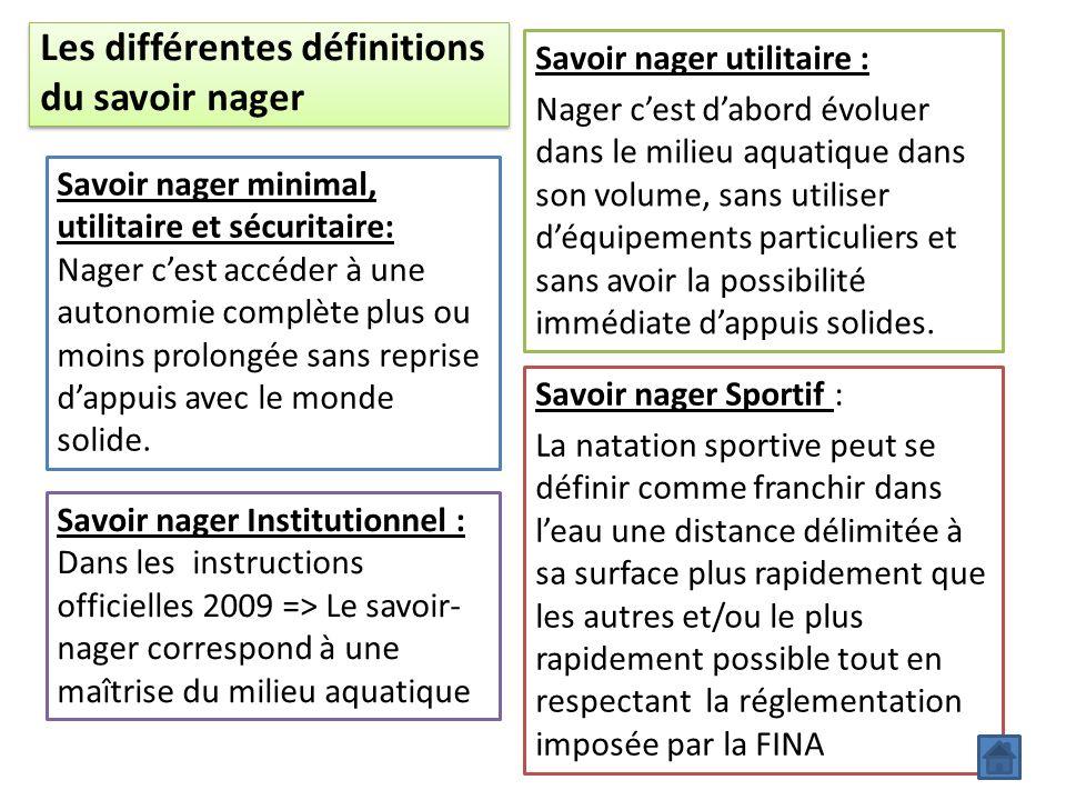 Les différentes définitions du savoir nager