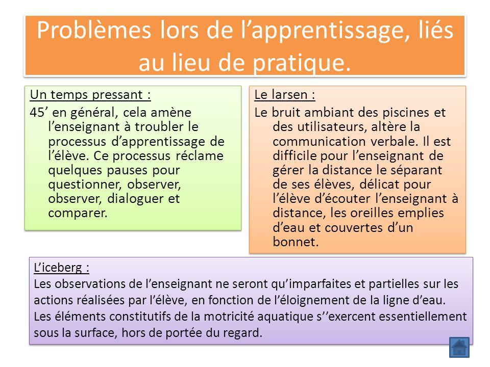 Problèmes lors de l'apprentissage, liés au lieu de pratique.