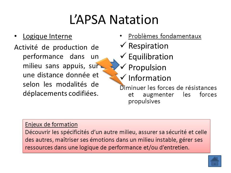 L'APSA Natation Respiration Equilibration Propulsion Information