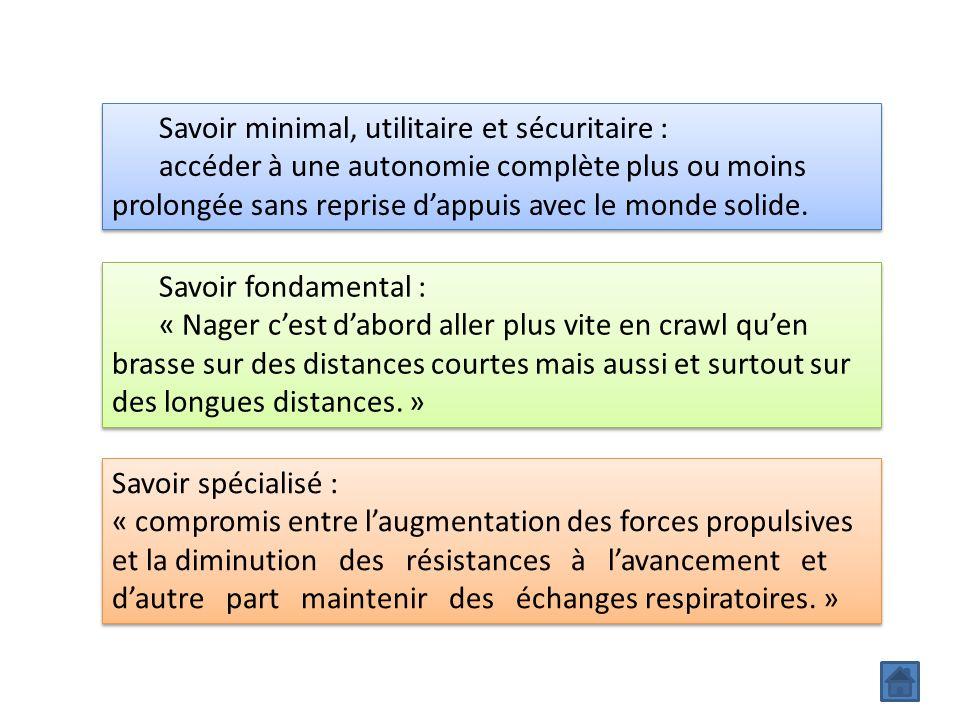 Savoir minimal, utilitaire et sécuritaire :