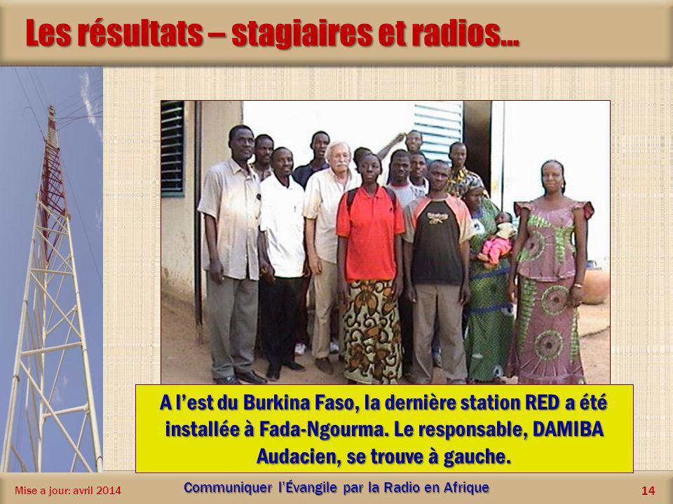 Les résultats – stagiaires et radios…