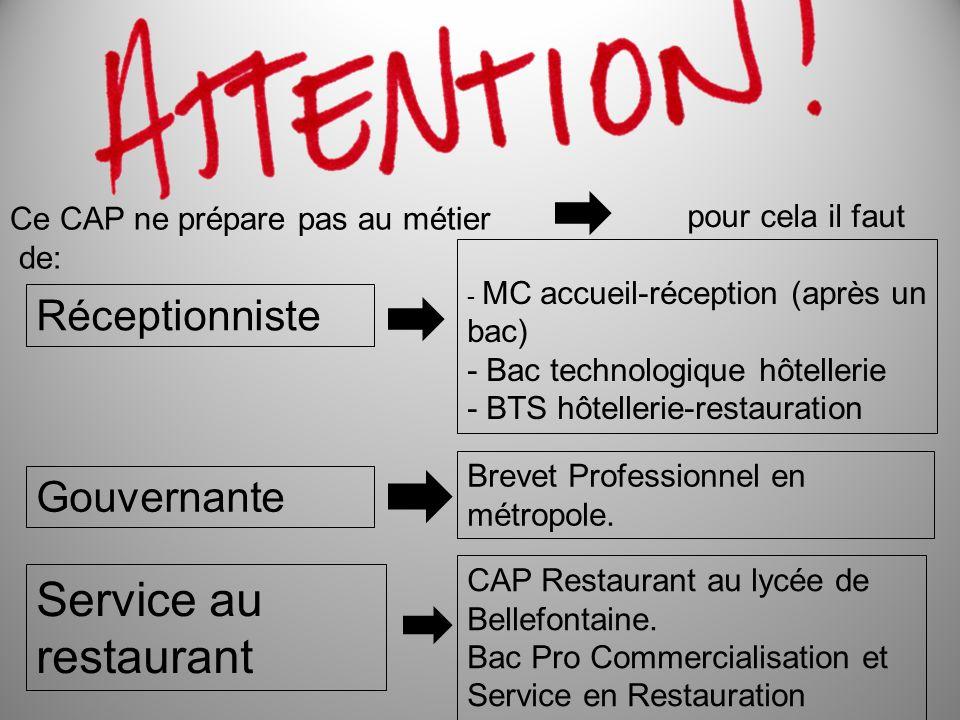 Service au restaurant Réceptionniste Gouvernante