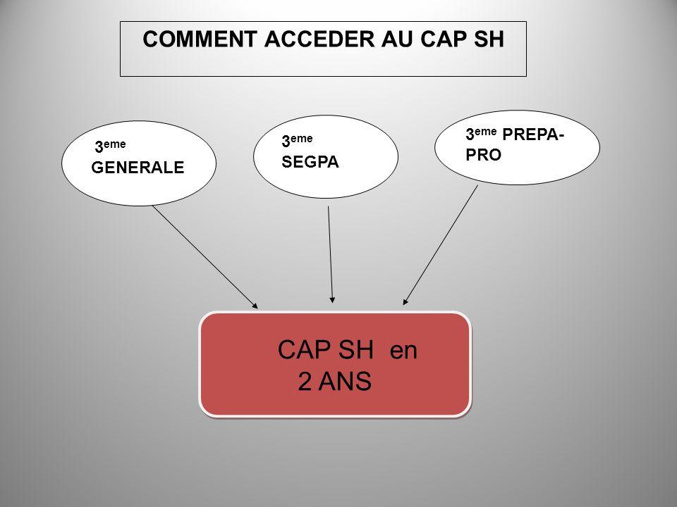 COMMENT ACCEDER AU CAP SH