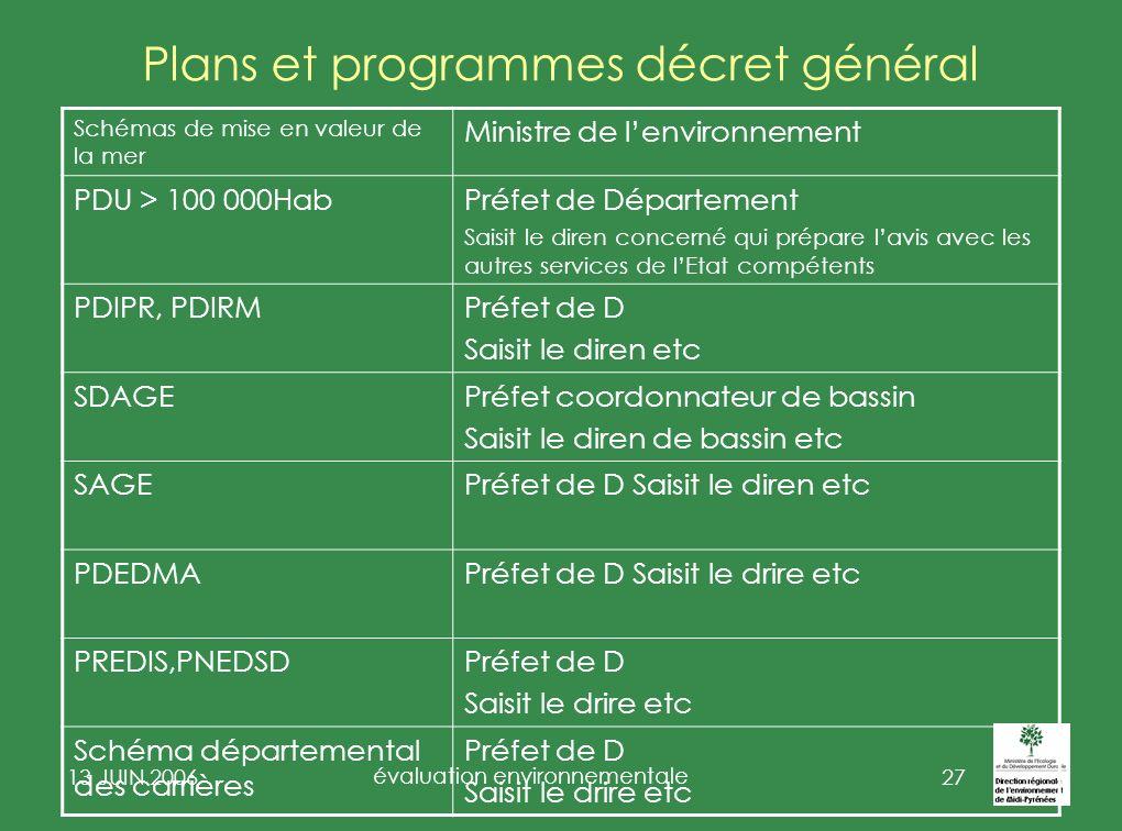 Plans et programmes décret général