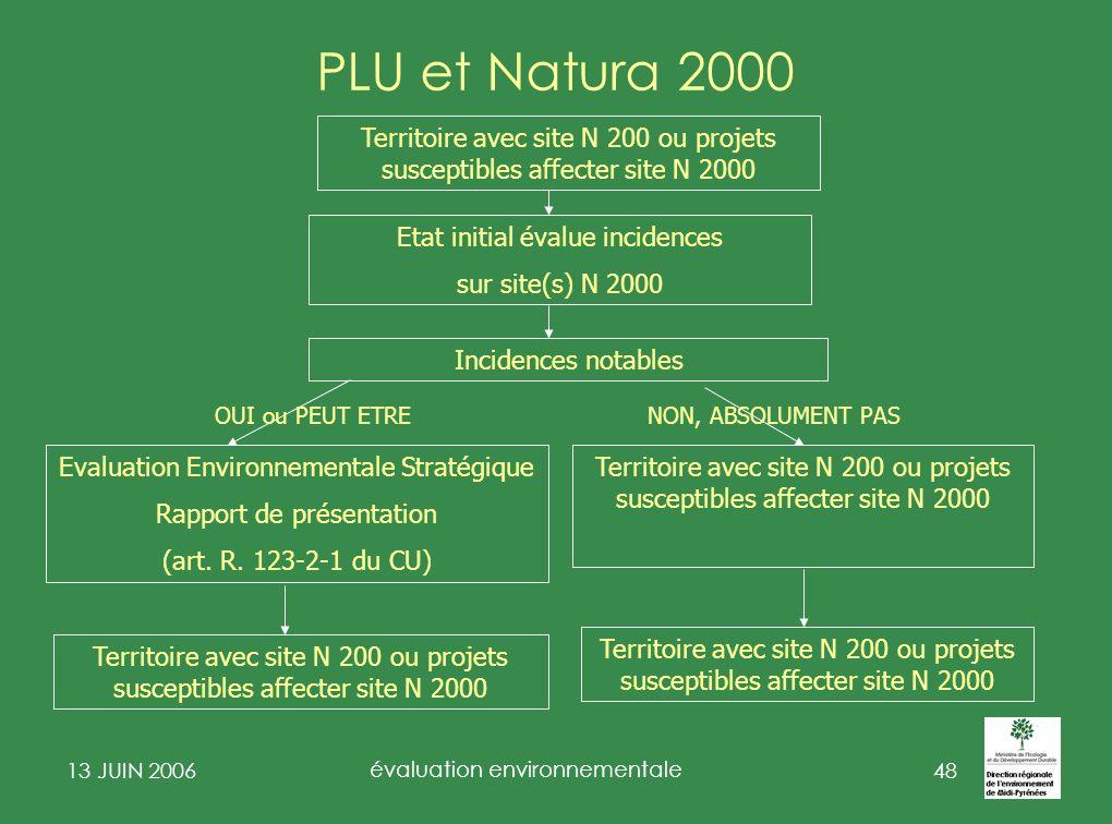 PLU et Natura 2000 Territoire avec site N 200 ou projets susceptibles affecter site N 2000. Etat initial évalue incidences.