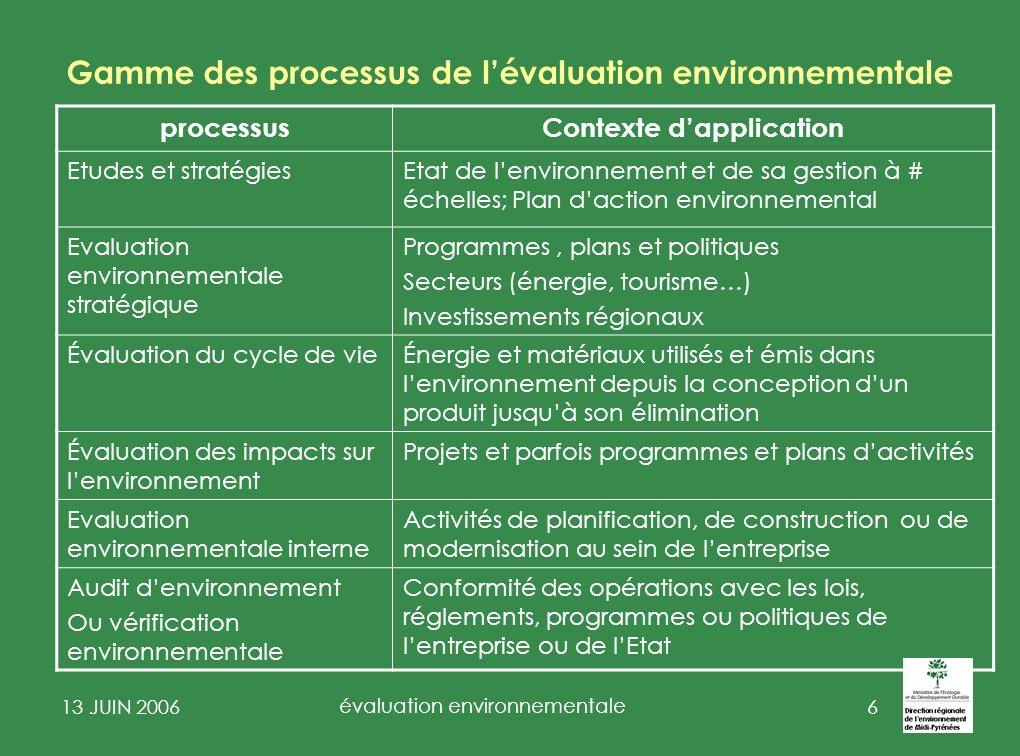 Gamme des processus de l'évaluation environnementale