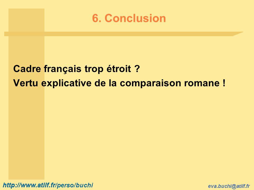 6. Conclusion Cadre français trop étroit