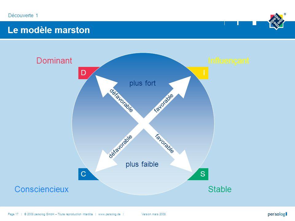 Le modèle marston Dominant Influençant Consciencieux Stable D I