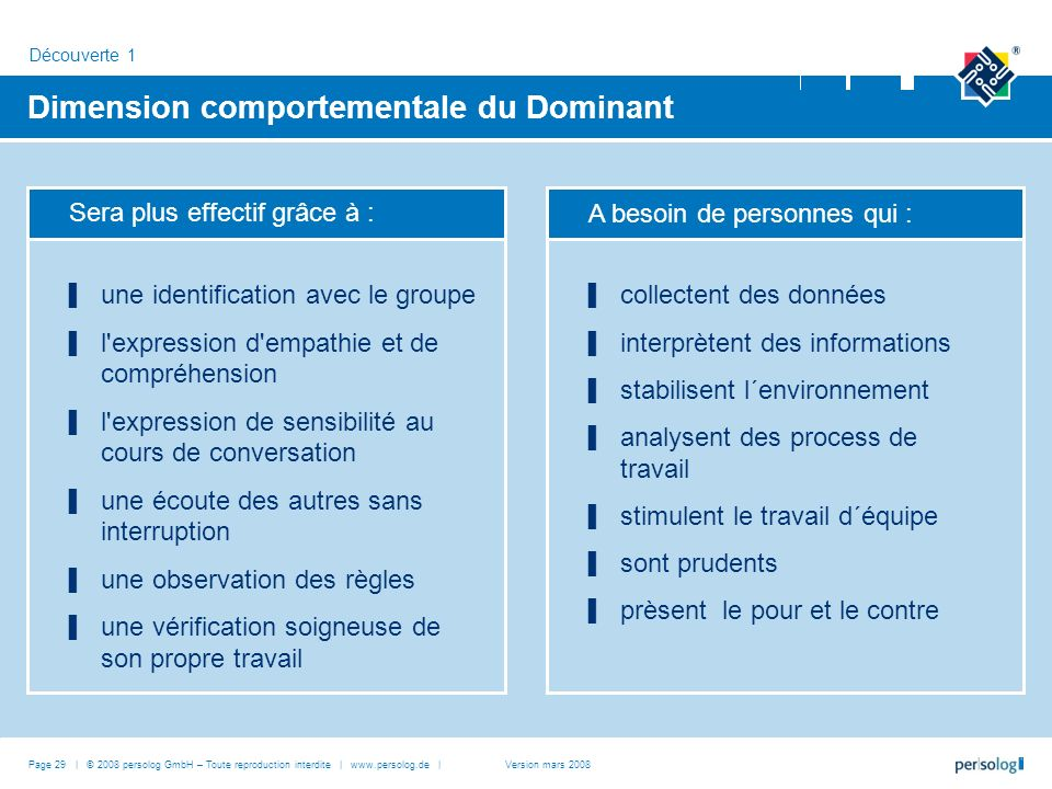 Dimension comportementale du Dominant
