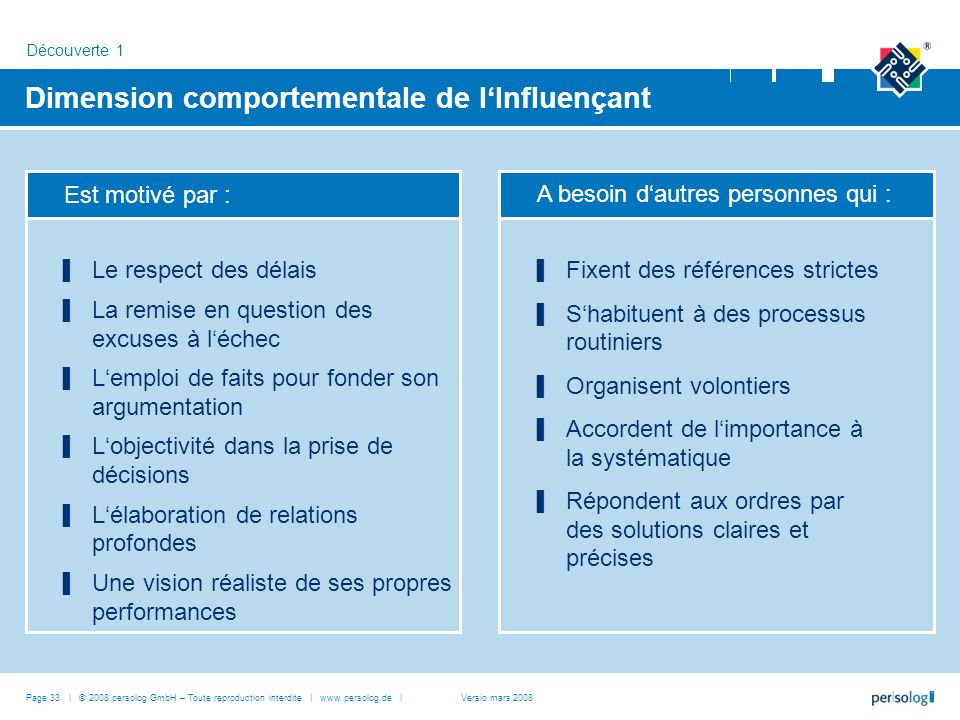 Dimension comportementale de l'Influençant