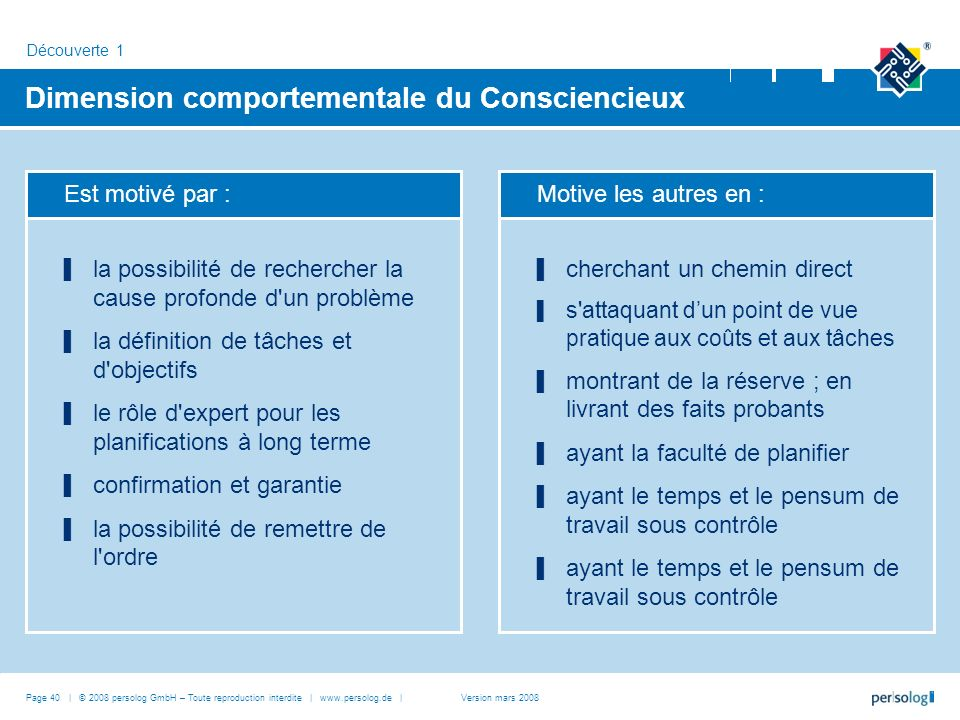 Dimension comportementale du Consciencieux
