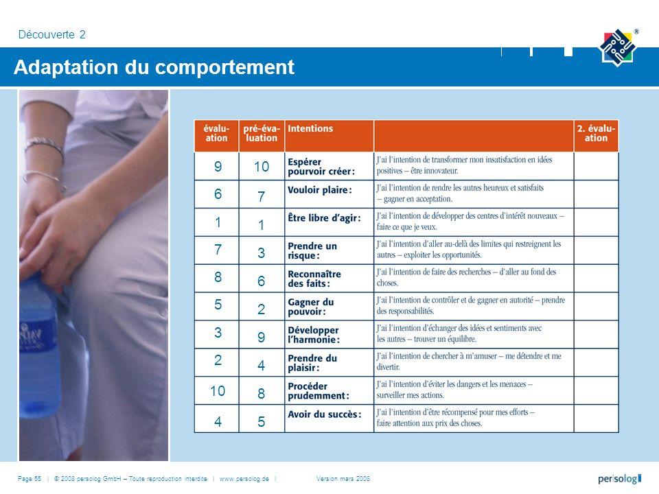 Adaptation du comportement