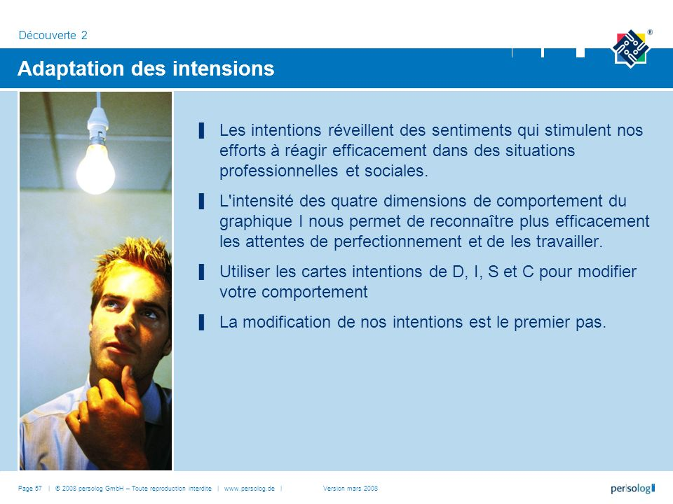 Adaptation des intensions