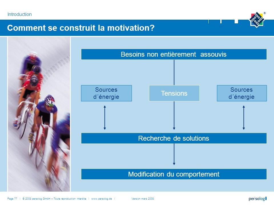 Comment se construit la motivation