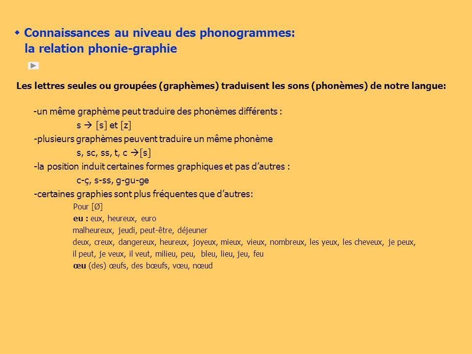  Connaissances au niveau des phonogrammes: la relation phonie-graphie