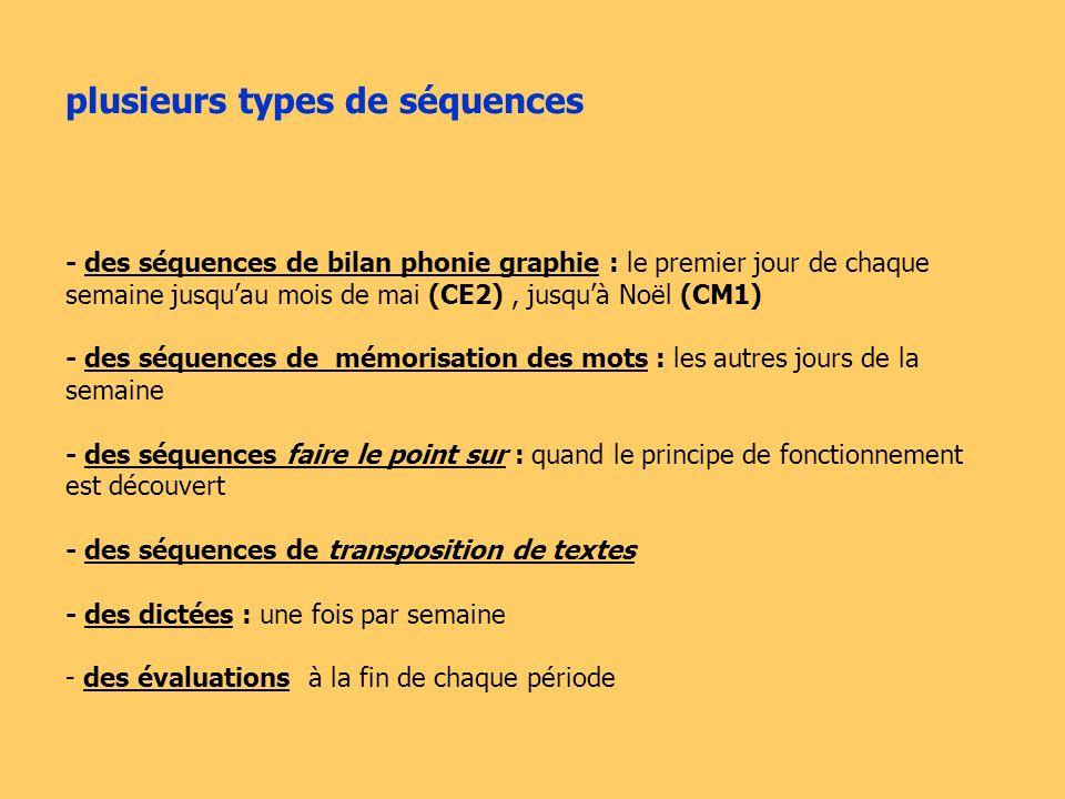 plusieurs types de séquences