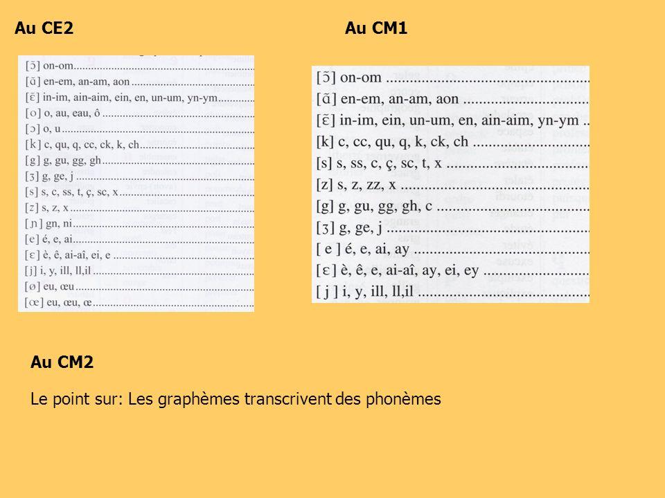 Au CE2 Au CM1 Au CM2.