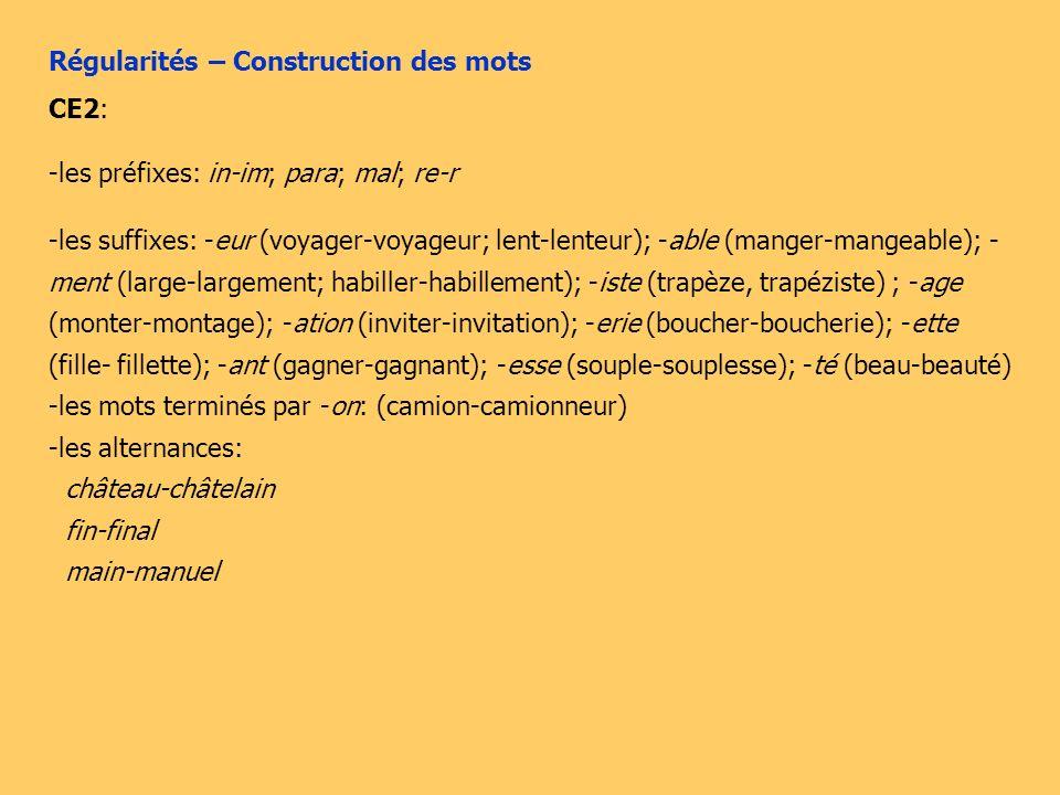 Régularités – Construction des mots