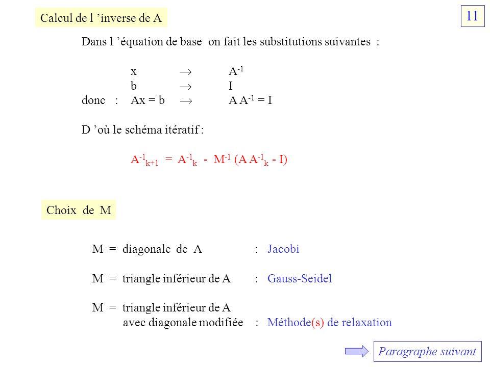 11 Calcul de l 'inverse de A