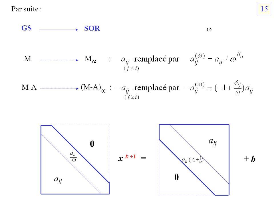 aij x k +1 = + b aij Par suite : 15 GS SOR  M M-A (M-A)   aii 