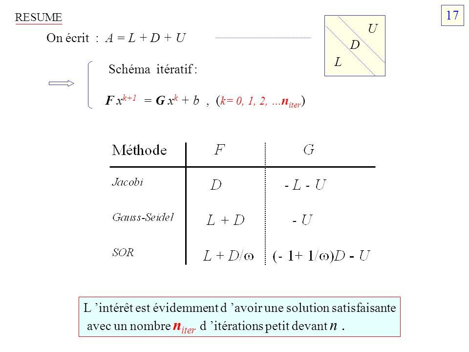 F xk+1 = G xk + b , (k= 0, 1, 2, …niter) D L
