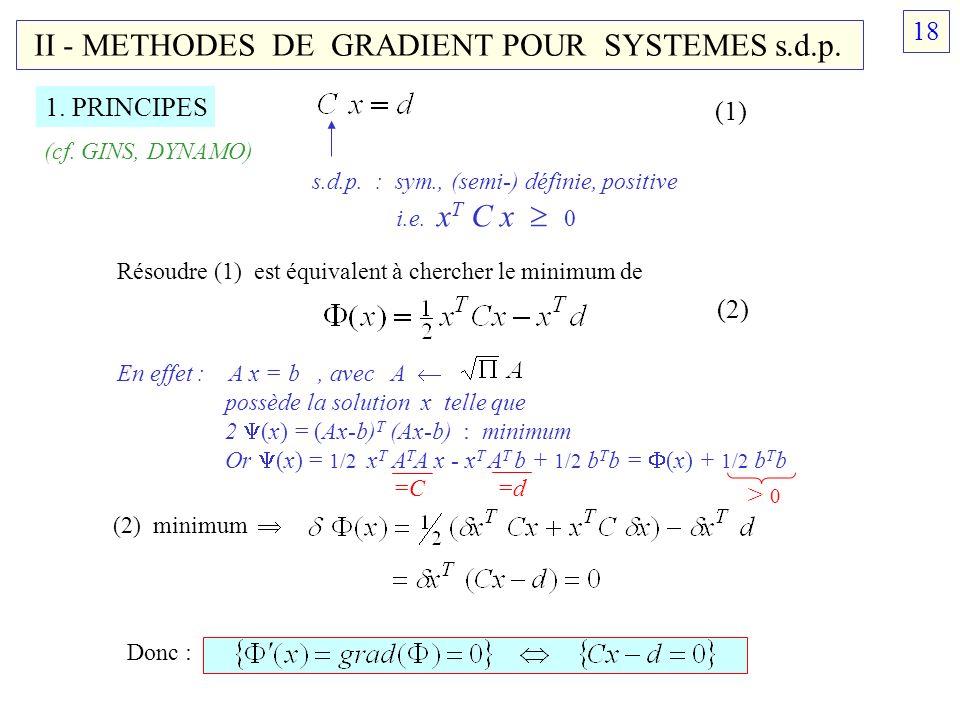 II - METHODES DE GRADIENT POUR SYSTEMES s.d.p.