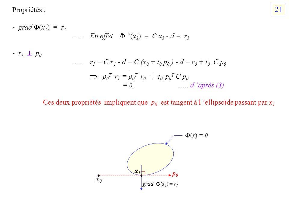 21 • • Propriétés : - grad (x1) = r1