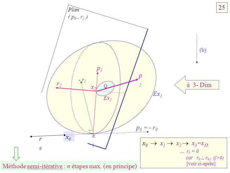 Méthode semi-itérative : n étapes max. (en principe)