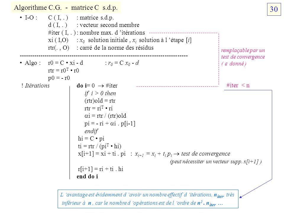 30 #iter < n Algorithme C.G. - matrice C s.d.p.