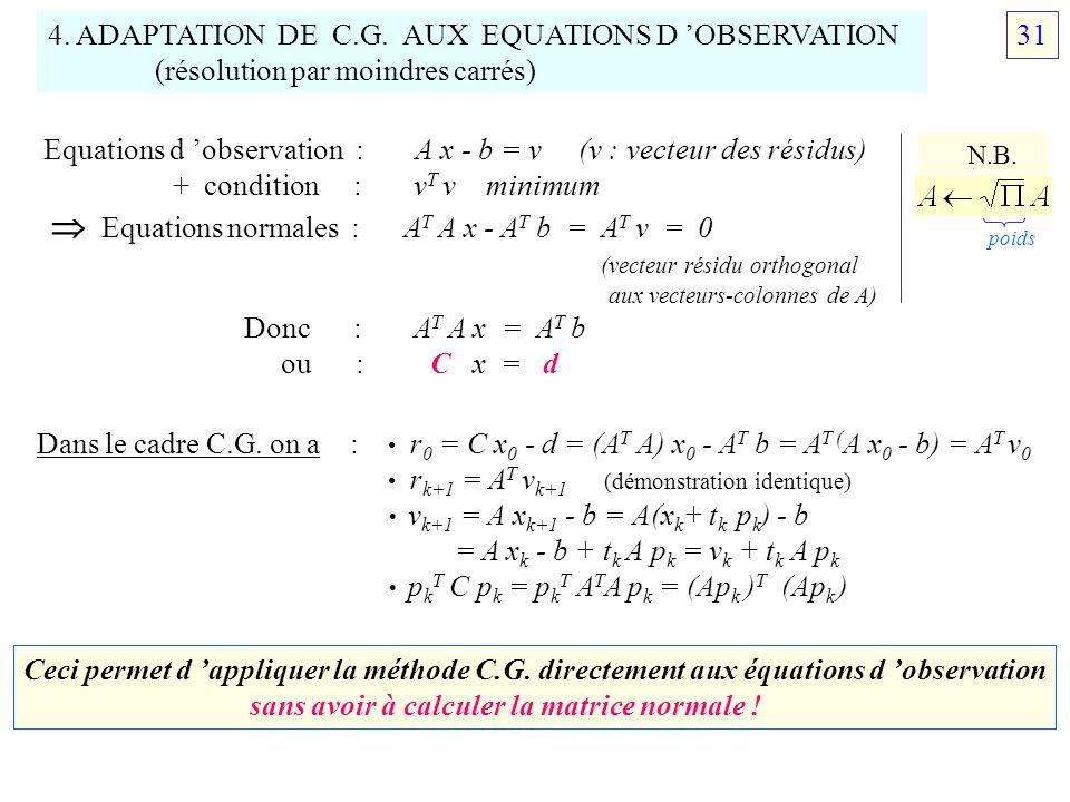 4. ADAPTATION DE C.G. AUX EQUATIONS D 'OBSERVATION