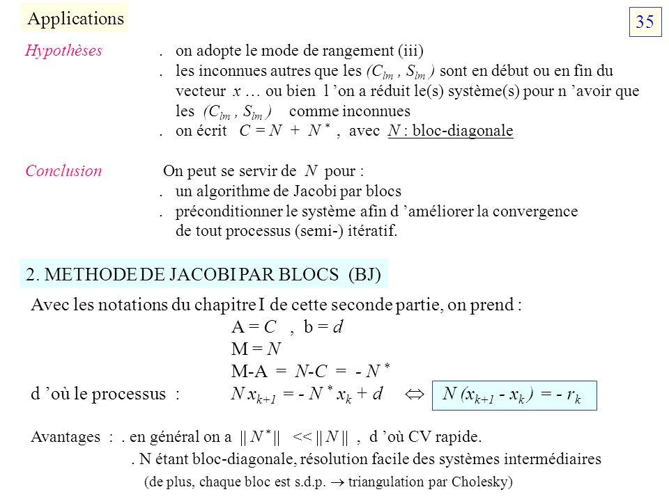 2. METHODE DE JACOBI PAR BLOCS (BJ)