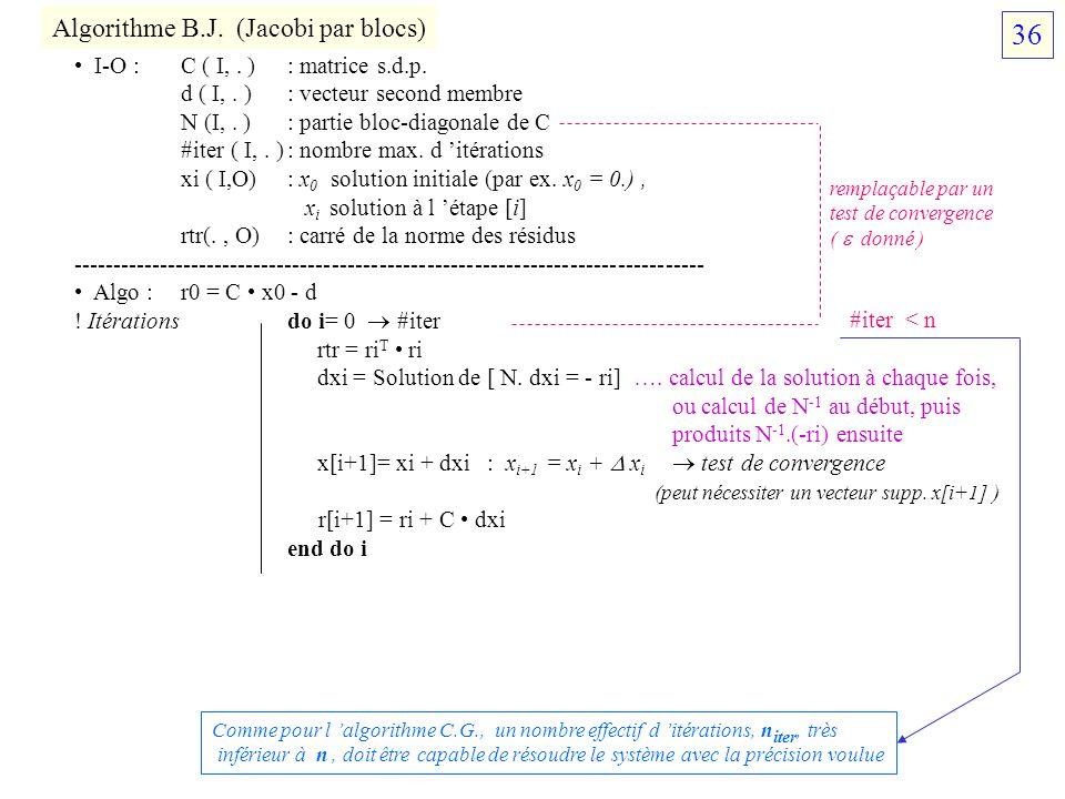 36 #iter < n Algorithme B.J. (Jacobi par blocs)