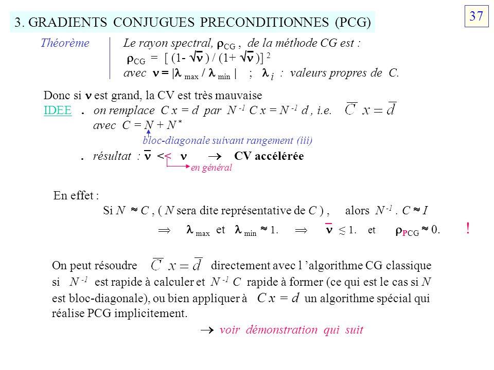 3. GRADIENTS CONJUGUES PRECONDITIONNES (PCG)