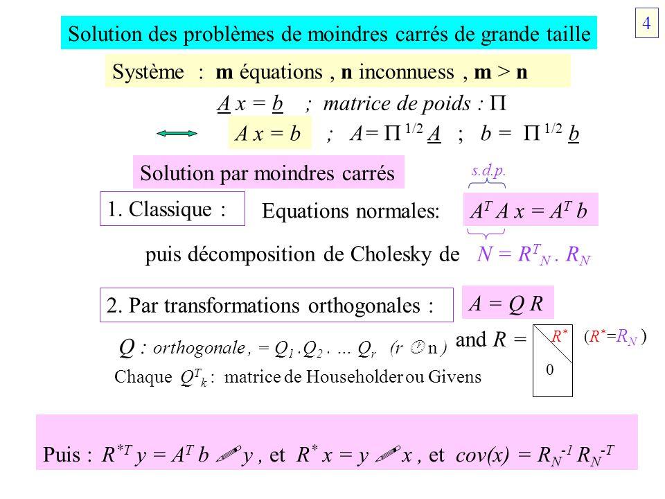 Solution des problèmes de moindres carrés de grande taille