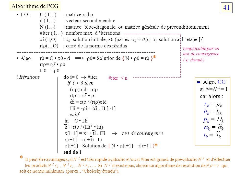 Algorithme de PCG 41. • I-O : C ( I, . ) : matrice s.d.p. d ( I, . ) : vecteur second membre.