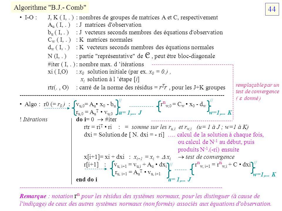 Algorithme B.J.- Comb 44. • I-O : J, K ( I, . ) : nombres de groupes de matrices A et C, respectivement.